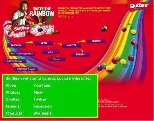 Skittles Showcased Social Media's Prowess